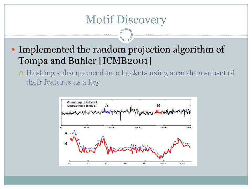 Motif Discovery Implemented the random projection algorithm of Tompa and Buhler [ICMB2001]